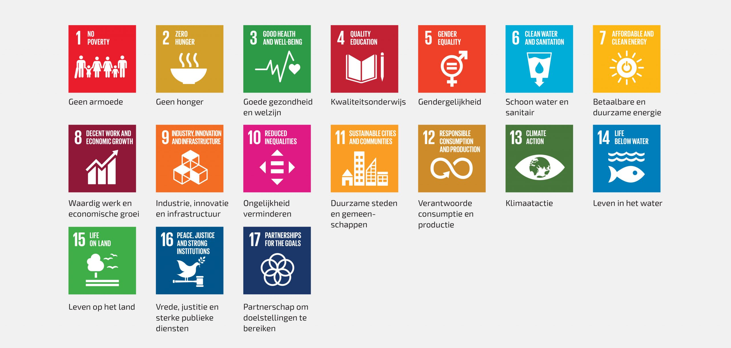 Infographic: werk aan de winkel om SDG's tot succes te maken